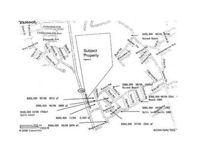 Land for sales at 1b Ryan Lot 21  Stoughton, Massachusetts 02072 United States
